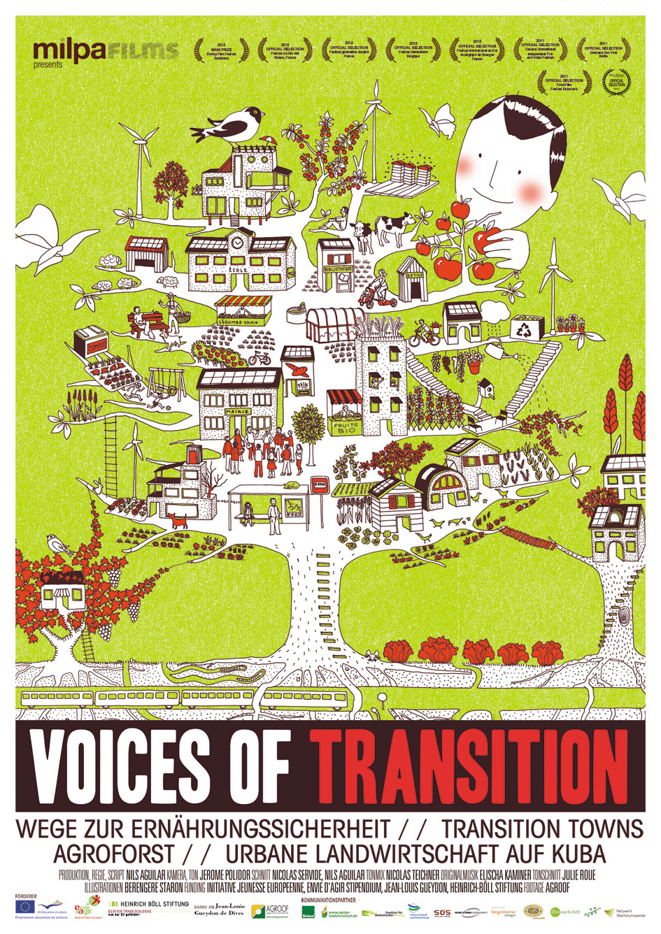 Voices of Transition Poster German